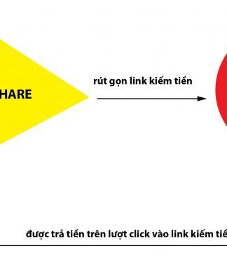 link1s-lua0dao-01